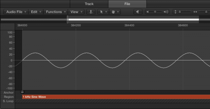 Find out how this 1 kHz sine wave relates to your goals